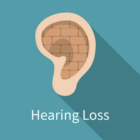 Hearing loss in Canada