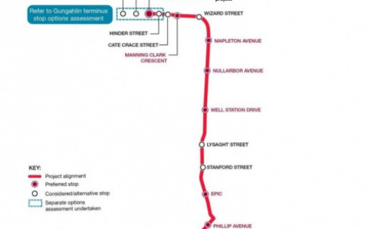 Build a Light Rail STOP in Mitchell Now