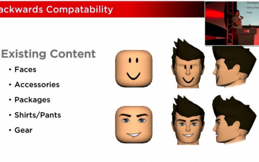 Petition Roblox Anthro Package