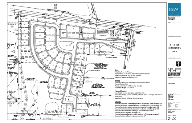 Say No To Traton Homes' Rezoning Proposal