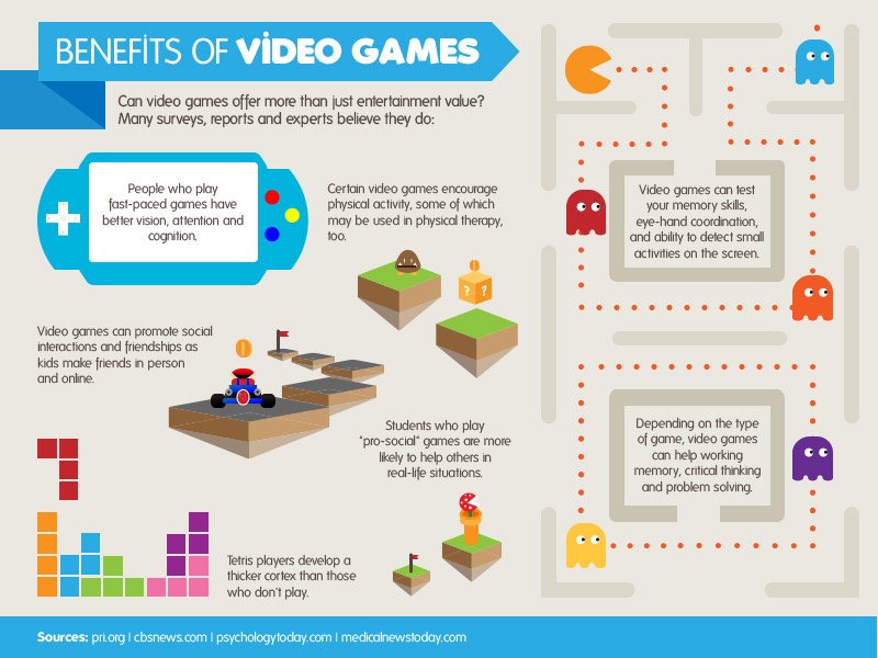 benefits of video games essay Video game advocates believe video games primarily serve as a way to relax and have a good time, while there are some educational games, the most popular and most frequently played video games are those intended solely for the purpose of entertaining an audience (anderson & warburton, 2012.